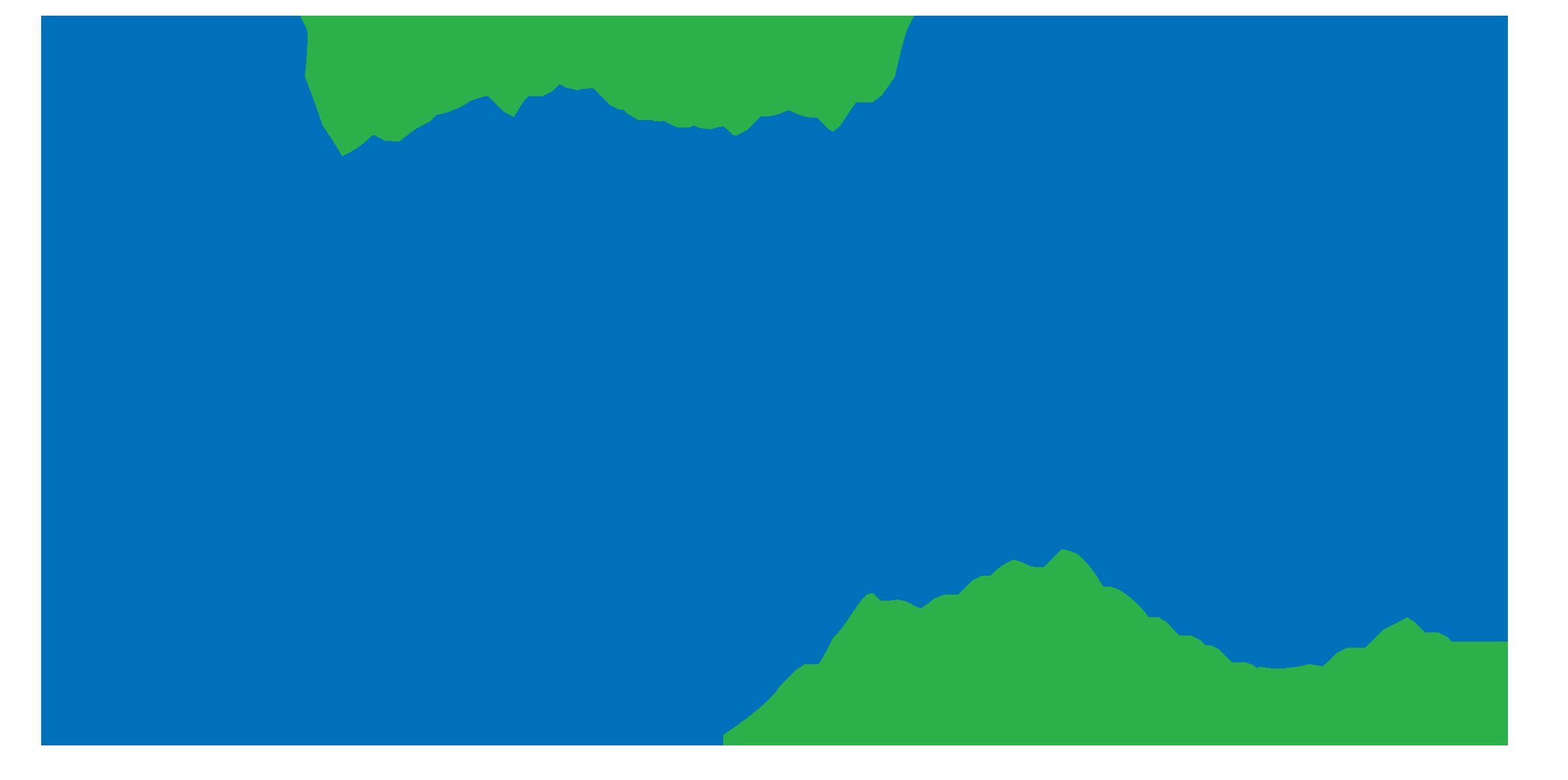 Destination Gettysburg!